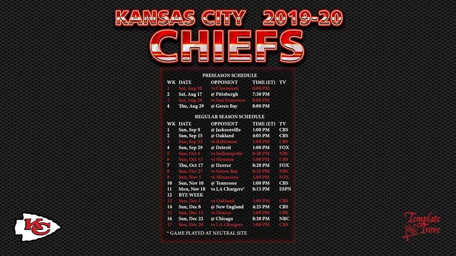 2019-2020 Kansas City Chiefs Wallpaper